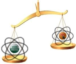 Scale balancing Organic and PPC
